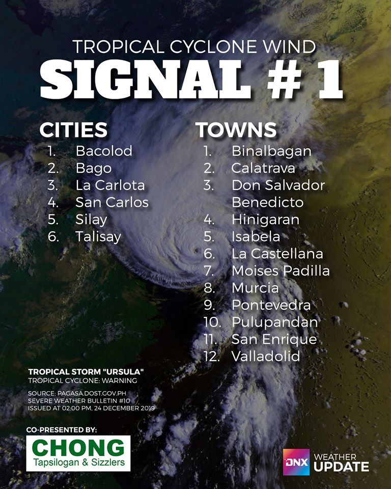 Towns and cities under signal #1 in Negros Occidental as typhoon Ursula barrels into Eastern Visayas. Source: PAGASA