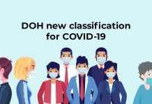 BACOLOD CITY, Negros Occidental, Philippines - The Department of Health has a new classification system for individuals for COVID-19 or COVID-19-related cases.